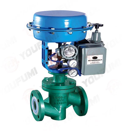 Pneumatic Lined Single Seat Control Valve